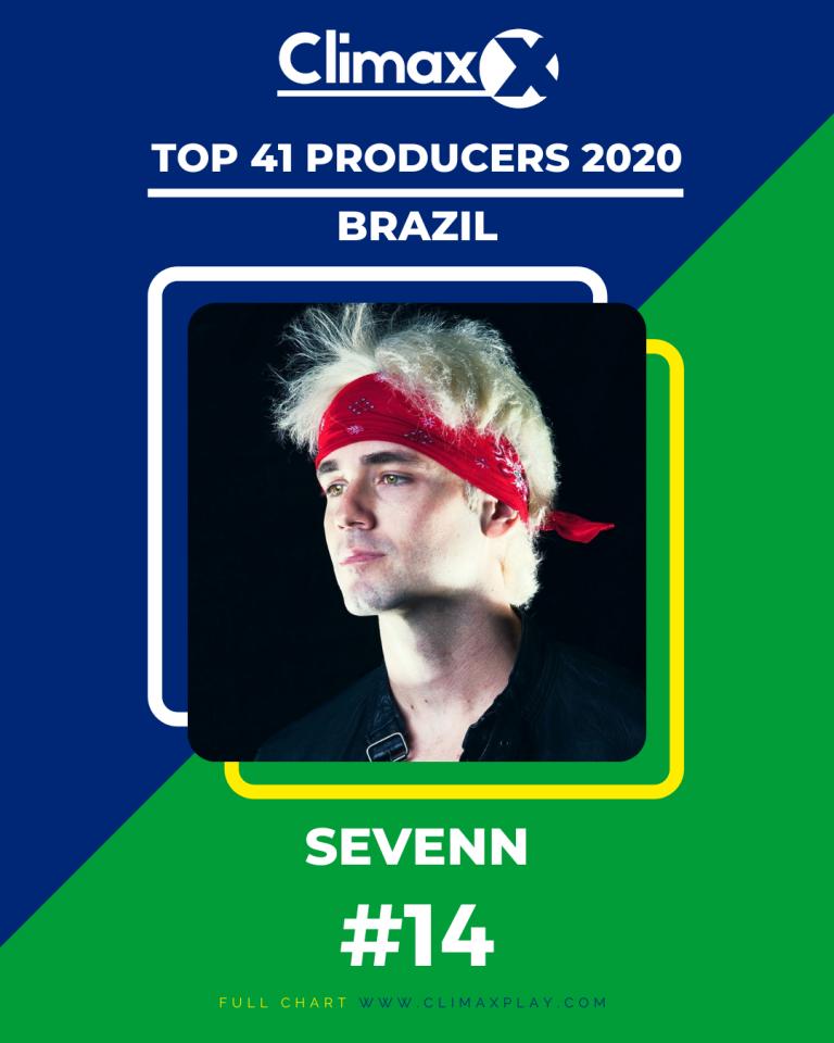 Top 41 Producers 2020 – BRAZIL